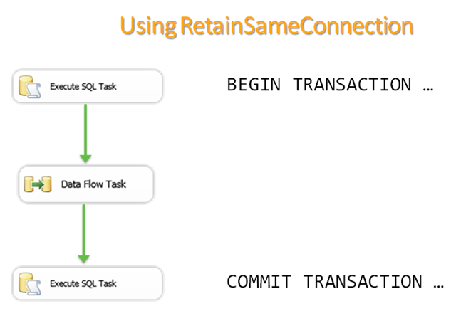 Using RetainSameConnection