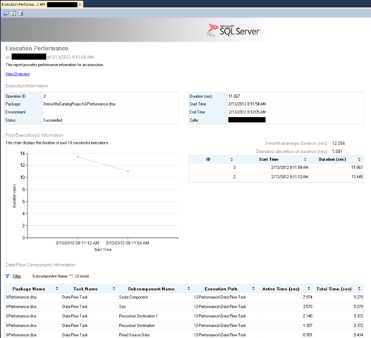 SSIS Catalog package performance report