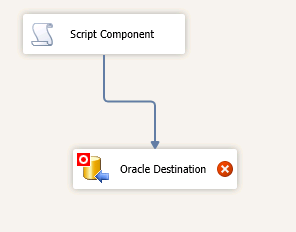 Quick Tip: Resolving Oracle Destination Datatype conversion errors