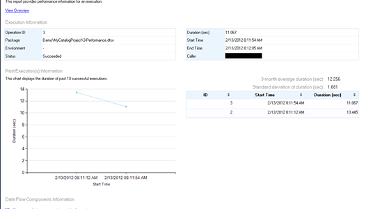Queries for Data Flow Component Performance in SQL 2012